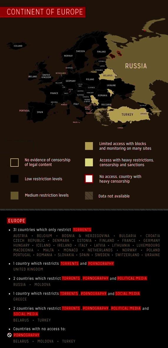 Cyber censure en Europe